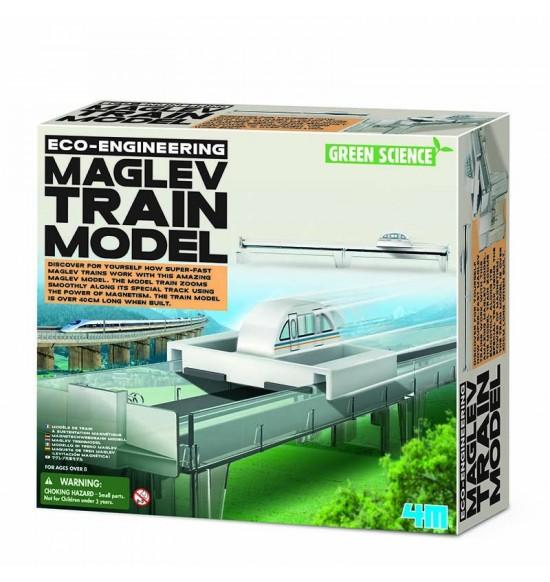 Model rýchleho vlaku